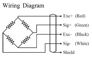 Keli Sensing Technology Ningbo Co Ltd Beam Load Cells Sb